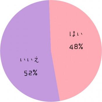graph_fes_q1