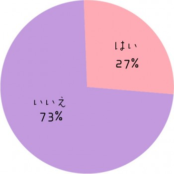 graph_fes_q3