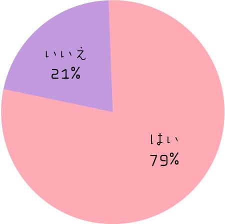 graph_kogao_q3