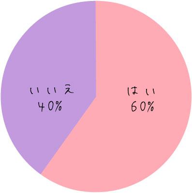 graph_ninniku_q2