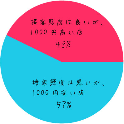 graph_sekkyaku