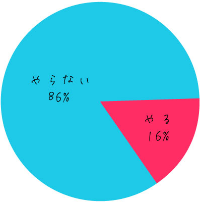 graph_judge1_1