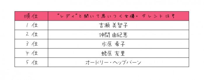q1_graph_修正_2