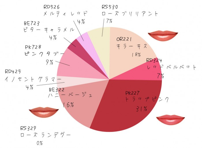 q6_graph_修正