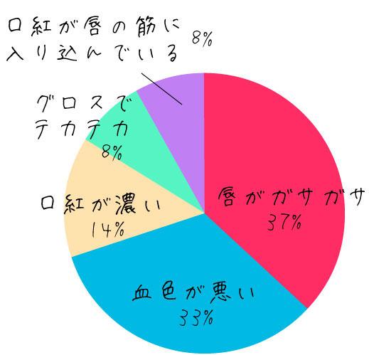 graph_02_1
