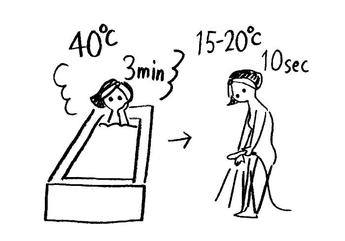 活性化!【1】温冷刺激