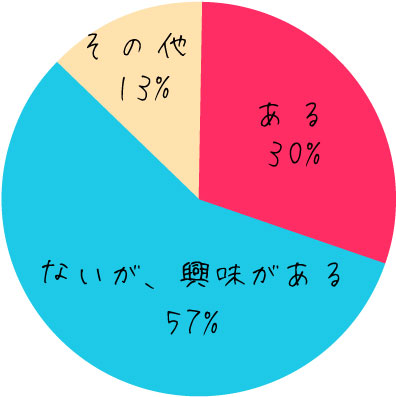 03_graph