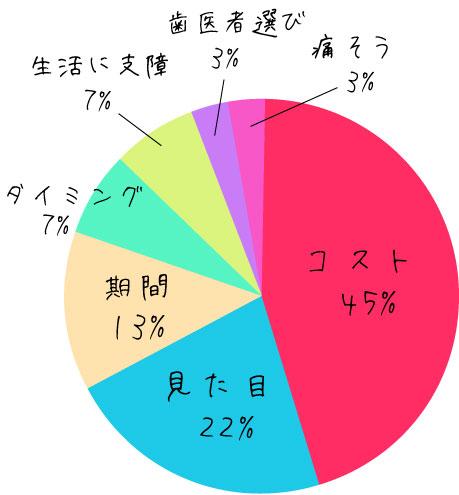 04_graph