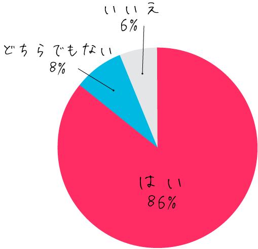 1118_graph