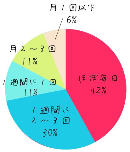 グラフ_01
