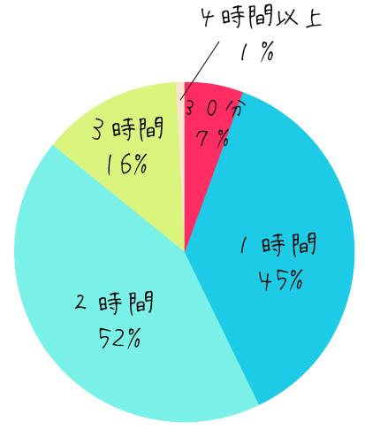 グラフ_06