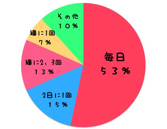 スクリーンショット 2015-12-03 13.44.48