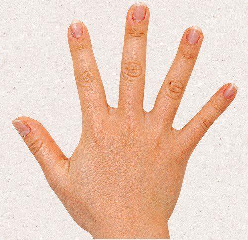 左右の手によって、それぞれの指が持つ意味も異なります。