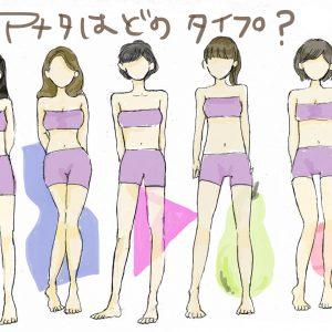 【あなたのタイプはりんご?砂時計?】 #1 自分の体型を知ってコーディネートに変化を! スタイリストの体型カバーテクニック術