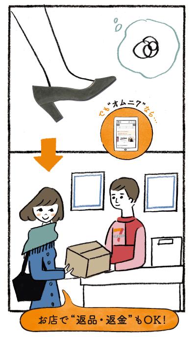 """こんなとき、オムニ7があってよかった! case2:サイズが大きい! でも返品するのも面倒…お店で""""返品・返金""""もOK! 返品・返金の手間を考える必要なし!"""