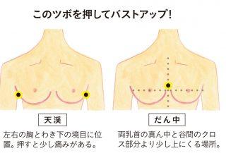おっぱいの悩み! 「左右で胸のサイズがだいぶ違う…」の解決法は?