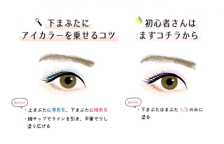 ②eyemake0115-02