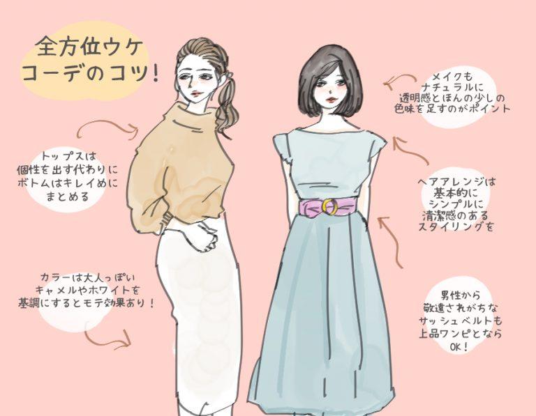 53b40b03f4f97b 男ウケ・女ウケはそれぞれ全く違う方向性になっています。ですが、だからといって自分の好みに反する服装を無理に着たくはありませんよね。
