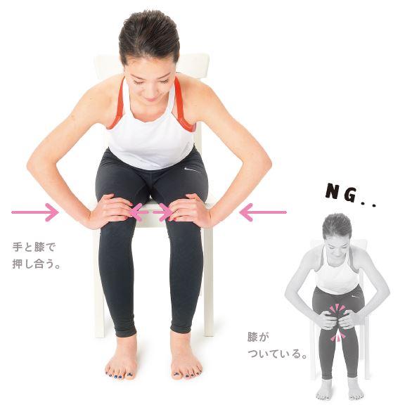 体幹リセット