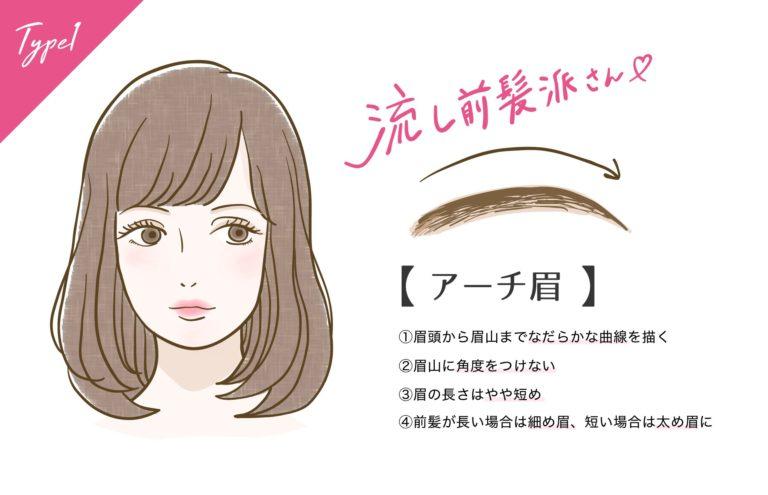 eyebrows-01