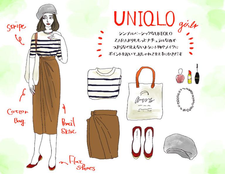 ユニクロ1