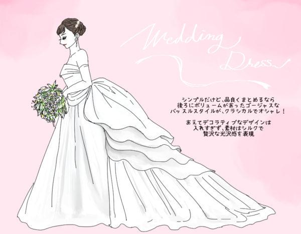 美しい\u2026アラサーだから似合う「ウェディングドレスの選び方