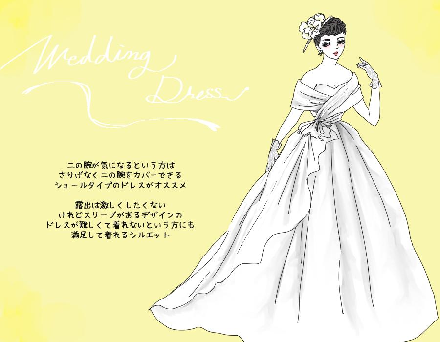 アラサーだから似合う「ウェディングドレスの選び方」