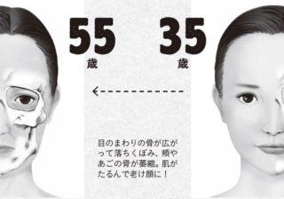 """骨密度の低さは顔にも影響する! シワを生む""""顔の骨やせ""""とは"""