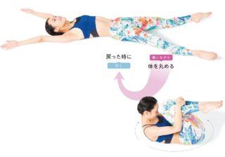 股関節、くびれ、バストアップエクサ 横手貞一朗さんによる体幹トレでボディメイク!、