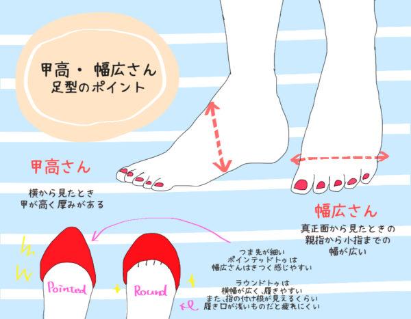 足のタイプ別「正しい靴の選び方」! 甲高・幅広さん、甲薄・幅狭