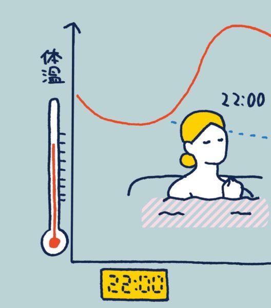 体温&脳のスイッチ