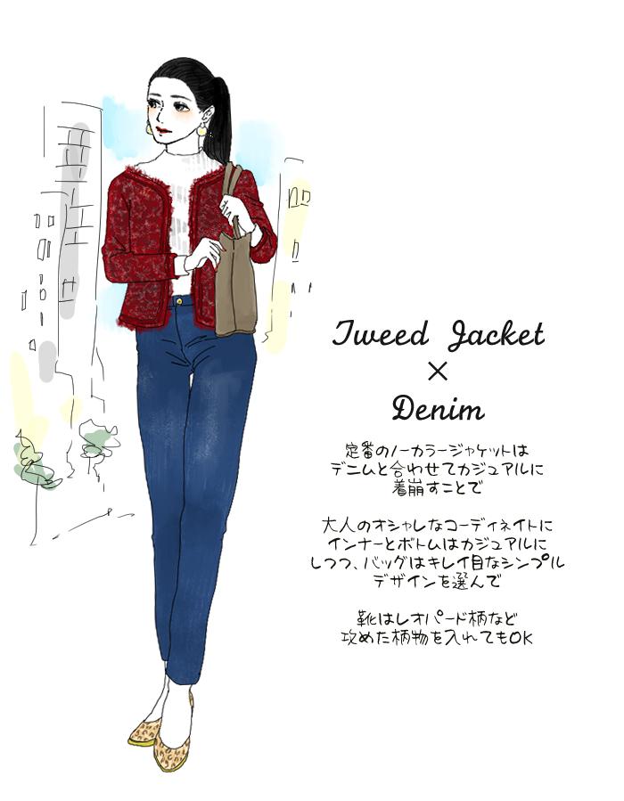 ツイードジャケット1