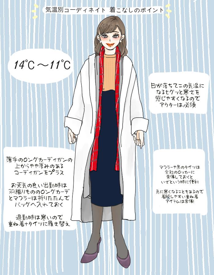 気温別コーデ3
