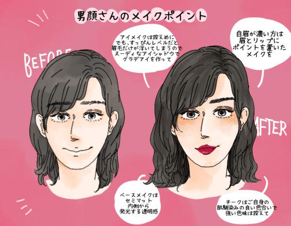 男顔・女顔2