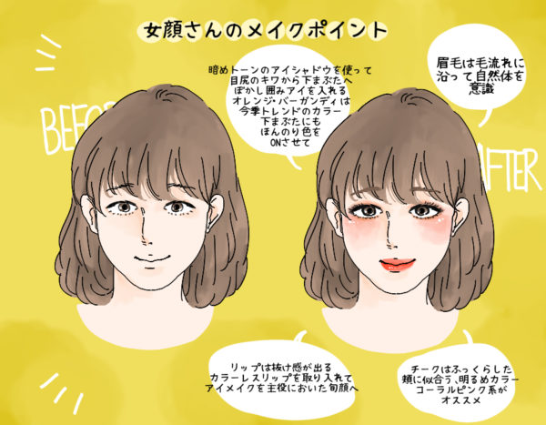 男顔・女顔3