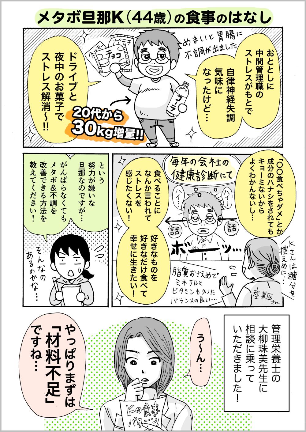 choshoku_1