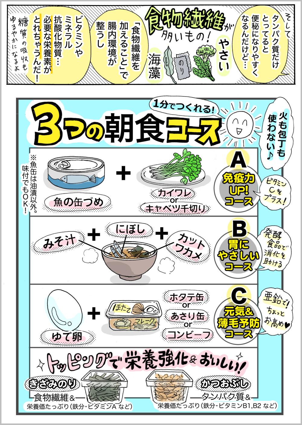 2shoshoku-2