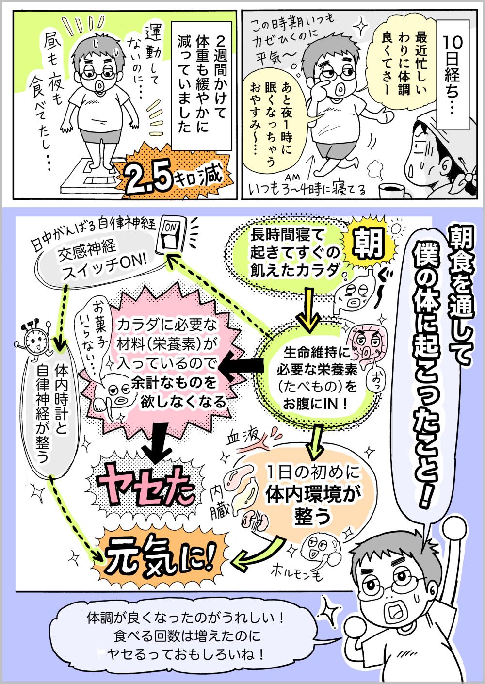 2shoshoku-4