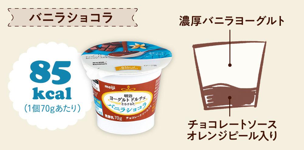 バニラショコラ/85kcal (1個70gあたり)、上…濃厚バニラヨーグルト 下…チョコレートソースオレンジピール入り