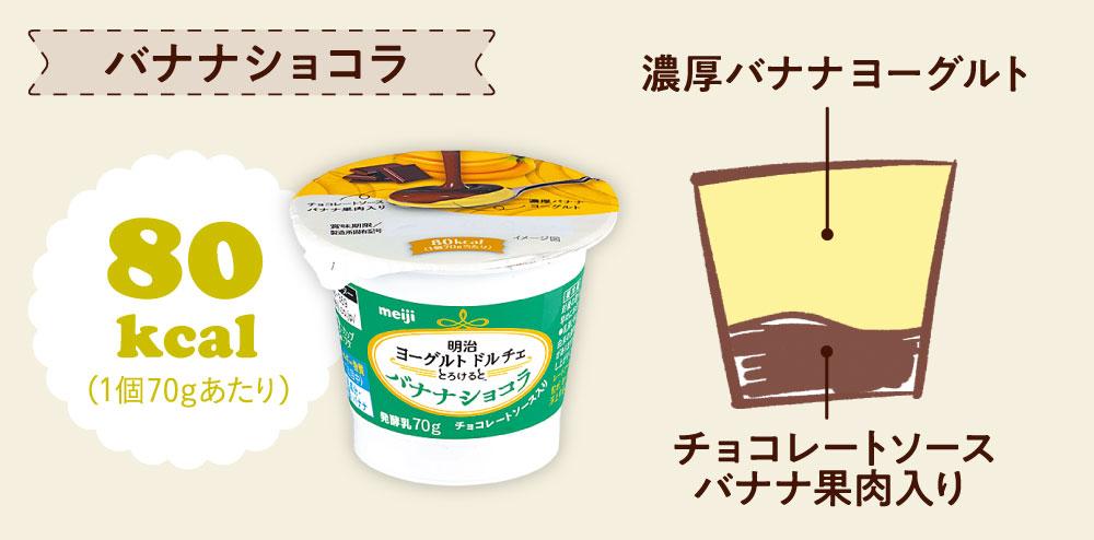 バナナショコラ/80kcal (1個70gあたり)、上…濃厚バナナヨーグルト 下…チョコレートソースバナナ果肉入り
