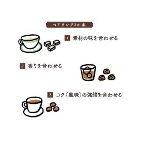 """「チョコ×飲み物」にはおいしい法則が! 覚えたい""""ペアリング3か条"""""""