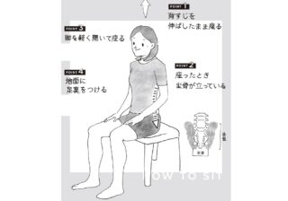 """「よっこらしょ」は筋肉の衰え…""""疲れない座り方""""4つのポイント"""