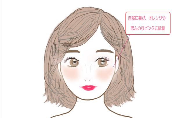 ③anan頬2