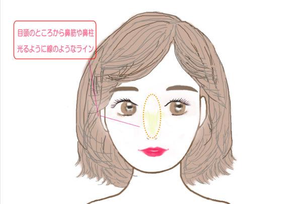 ④anan鼻筋