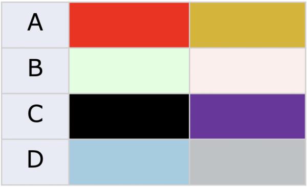 恋模様の診断カラーチャート