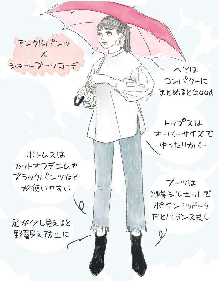 raincode2