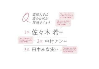 """佐々木希の美尻が羨ましい…読者の""""お尻の悩み""""アンケート"""