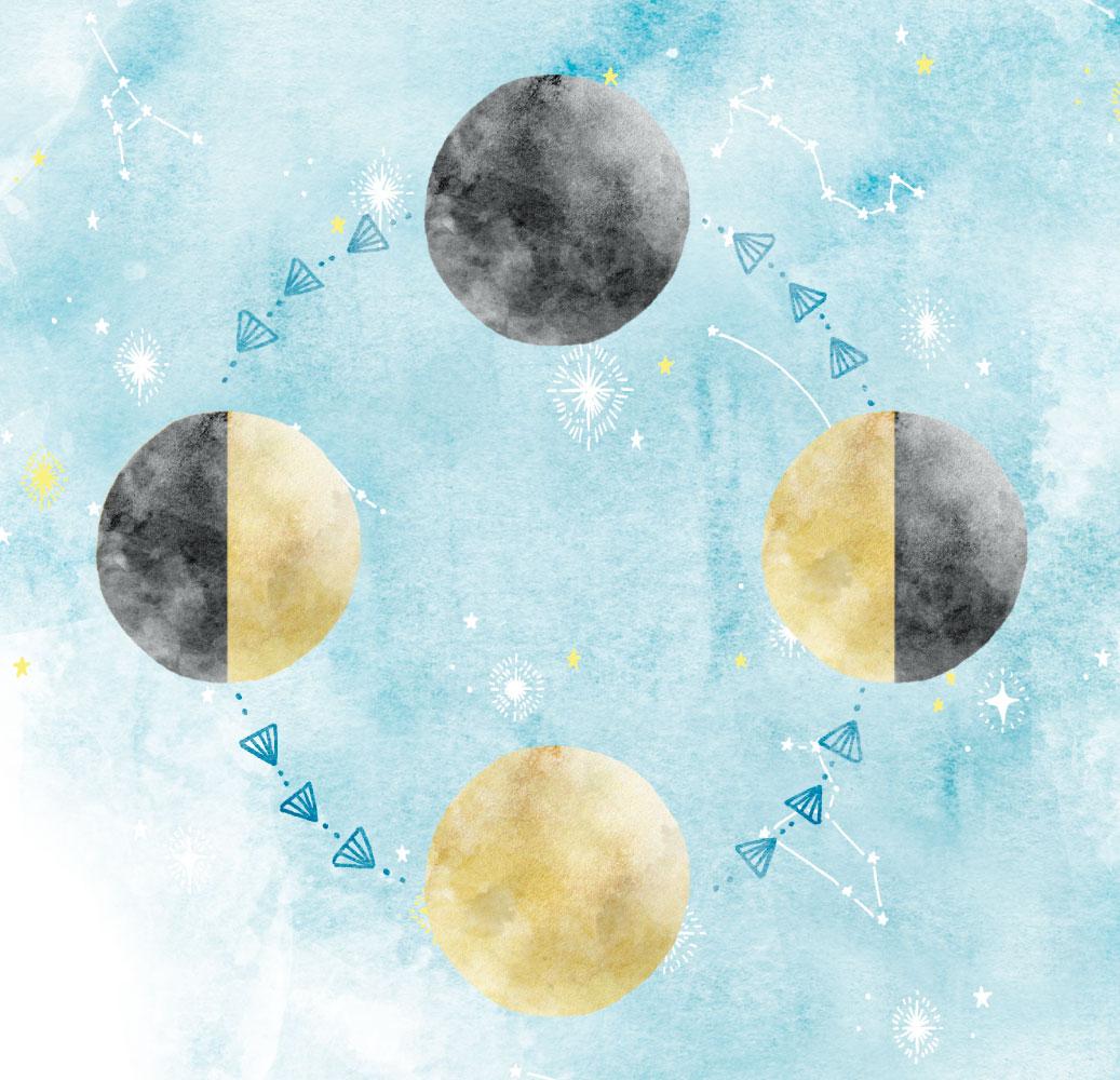 頂点から左周りに…新月、上弦の月、満月、下弦の月