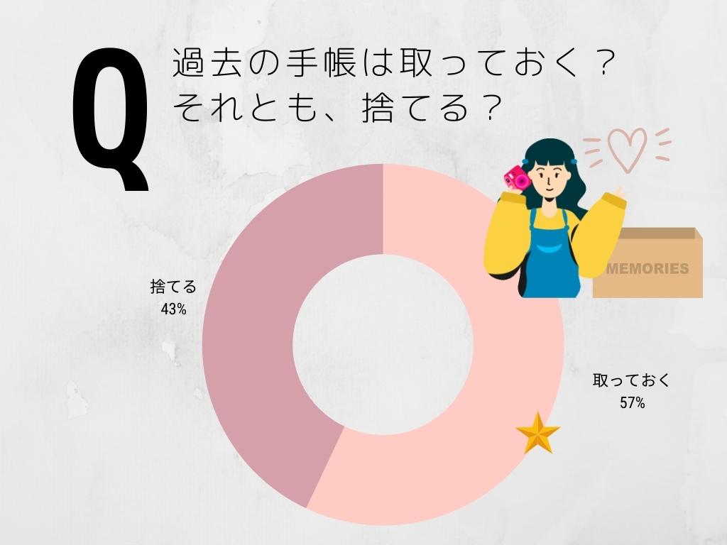 ドーナツグラフ (4)