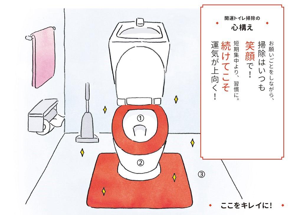トイレ掃除 金運アップ